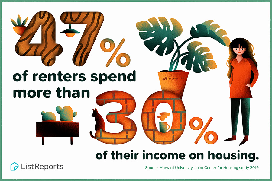 https://shareables.listreports.com/renters-spend-more.jpg