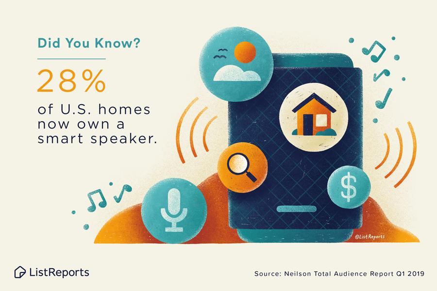 https://shareables.listreports.com/smart-speaker.png
